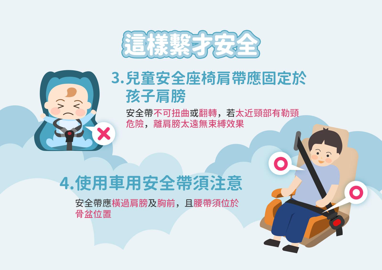 兒童安全座椅新法 9/1正式上路囉!